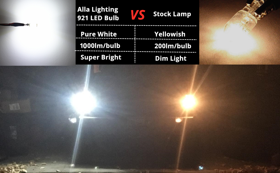 Alla T15 912 921 LED Reverse Lights White Bulbs vs Incandescent Lamp