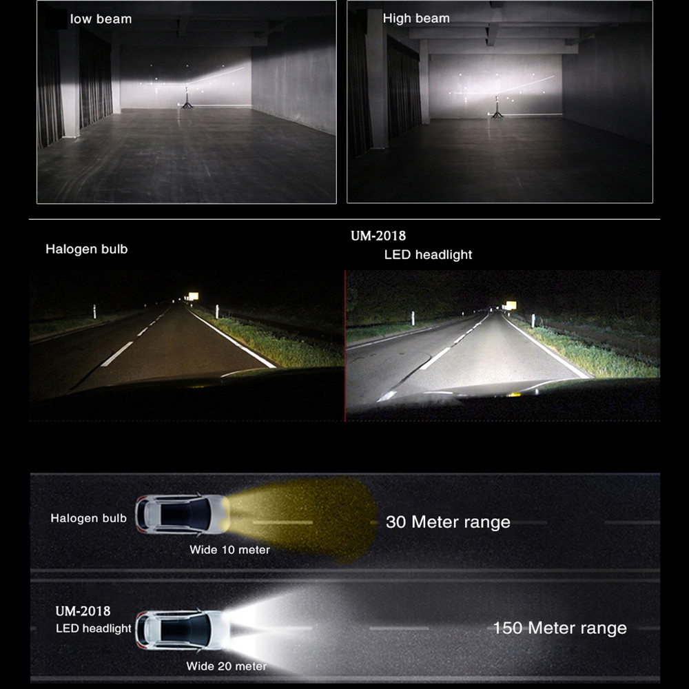 H3 LED Forward lighting High/Low Beam Kits Bulbs vs Halogen Lamp