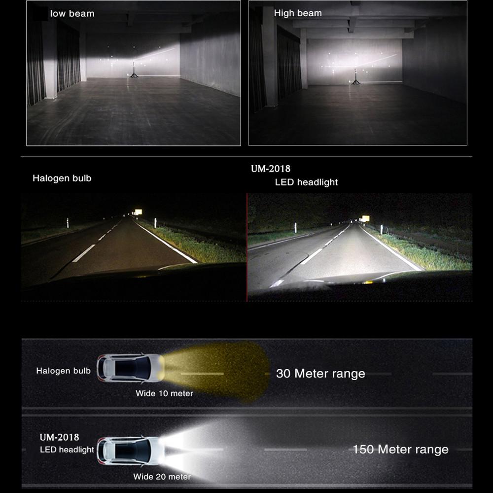 H8 H9 H11 LED Headlights High Low Beam Kits Bulbs vs Halogen Lamp