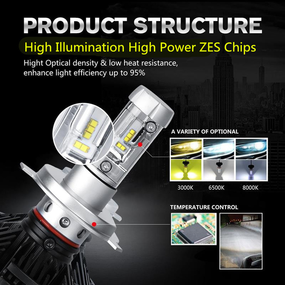 HB3-9005-Fanless-Headlights-Bulbs-LED-Upgrade-DIY-White-Yellow-Blue-6K
