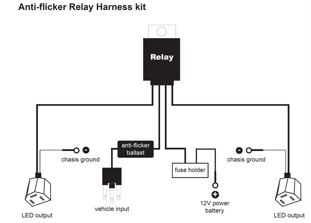 How to Install HB3 9005 LED DRL Anti-flickering Wiring Relay Harness